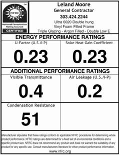 Nfrc label for Window energy efficiency ratings